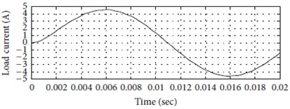 Nine level MLI: a) experimental output, b) simulation output, c) load current, d) THD analysis