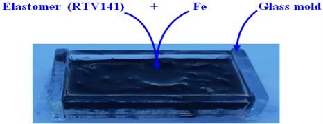 Elastomer composite elaborated