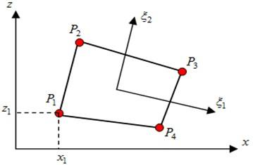 Mesh element in Abaqus: 2D type CPS4