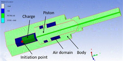 Numerical models of explosive bolt