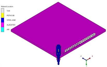 Analysis models of separation shock