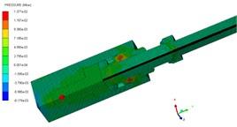 Pressure contour on separation process