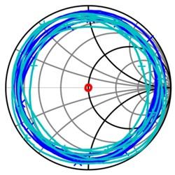 Magnitude S11 for: a) Anritsu calibration standards, b) low cost calibration standards and Smith chart for, c) Anritsu calibration standards, d) low cost calibration standards