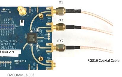 RF font-end platforms configurations