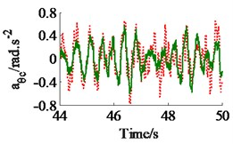 The acceleration responses of the driver's seat and cab on an elastic-plastic soil ground