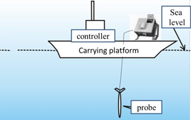 Development of an automatic pulling mechanism of probe plug