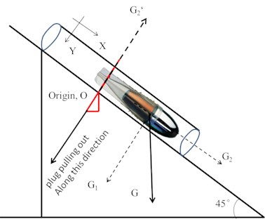 Force analysis of the XBT probe latch