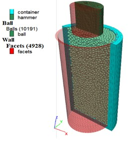 Numerical model of dynamic compaction: a) half section of numerical model,  b) vertical dynamic earth pressure at a depth of 150 mm along the axial line of the container