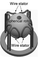 Schematic diagram of  spherical ultrasonic motor using wire stators