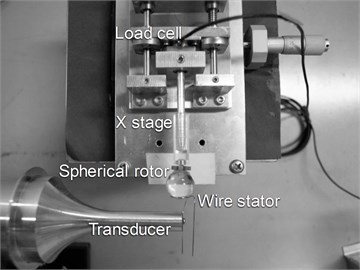 Experimental equipment of pressing force measurement