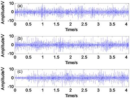Vibration signal waveform: a) normal wear; b) clear wear; c) moderate wear