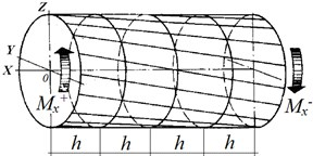 Time charts of processes inside torquemeter and torsional oscillations  measuring device of elastic shaft by differential beat voltage