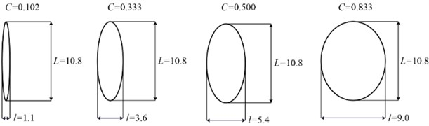 Part shaft orbits with different slenderness