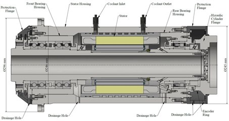 Machine motorized spindle system