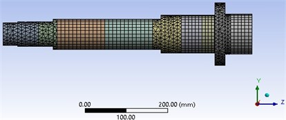 The FEM meshing for MMSshaft