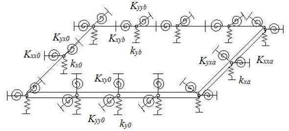 Processing of boundary conditions