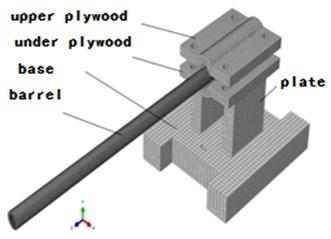 Assemble model