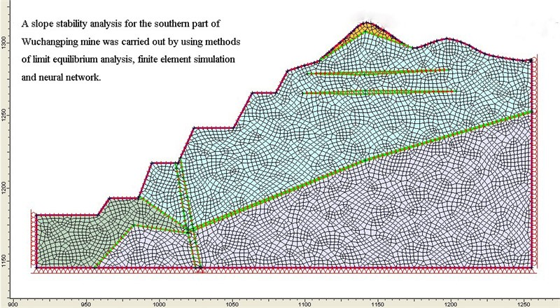 A slope stability analysis for southern Wuchangping tin mine