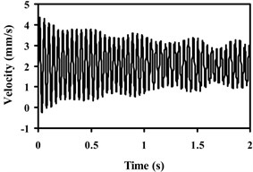 Vibration responses of MRE (without carbon black) cored sandwich beam (1.28 mm skin  thickness and 1.8 mm core thickness): a) without magnetic field, b) with magnetic field of 600 G