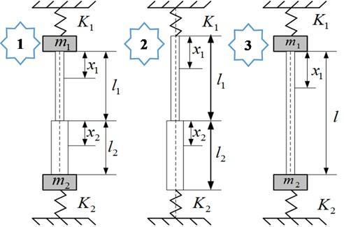 The longitudinal vibration models of the drillstring