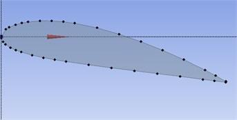 NACA 4418 profile at ∝= 12°