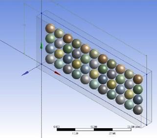 Geometry of shear  thickening fluid model