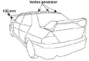 Position of VGs