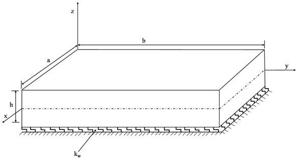 Winkler foundation supporting nano plate