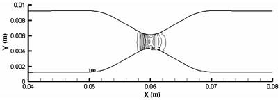Pressure contour of elastic vascular model