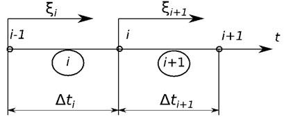 Interpolation nodes and local coordinates