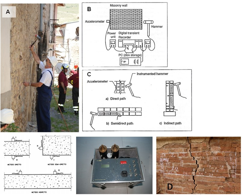 A, B and C details show sonic test with instrumented hammer and one probe;  details D indicate ultrasonic test with two probes and a picture of masonry wall with a typical crack