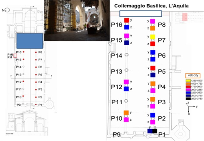 Results (velocity values) related to the pillars of the Collemaggio Basilica in L'aquila