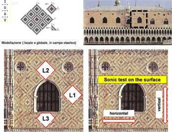 Sensitive case studies. a) Rialto bridge (Venice 2015-2016), b) ducal palace (Venice, 20010-2016), c) Phya-sa-shwegu temple, Bagan (Myanmar, 2015), d) Collemaggio church and,  e) S. Pietro Coppito church, f) Spanish castle, (L'Aquila, 2010)