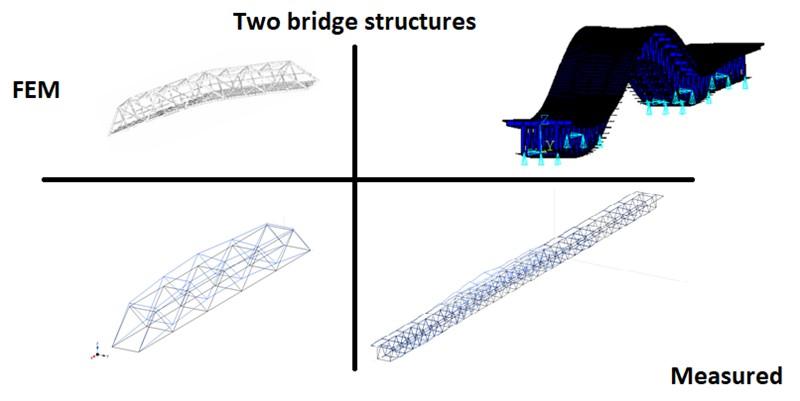 Ambient vibration measurements of steel truss bridges