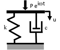Calculation model of base with mass m and without weight
