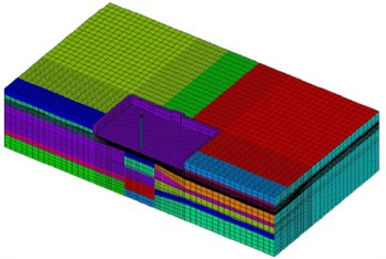FE model of the subsoil under NPP main building (231.226 elements, 91 materials)