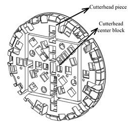 Split-cutterhead structure