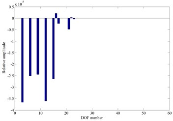 The influence of cutterhead piece mass to natural characteristics