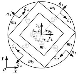 Coupling vibration model of  cutterhead piece and center block