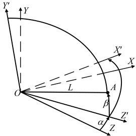 Angular coordinates of  the position of emission source A
