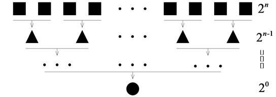 Schematic diagram of the loop