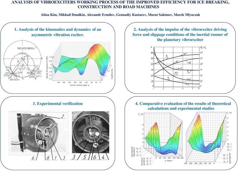 Analysis of vibroexciters working process of the improved efficiency for ice breaking, construction and road machines