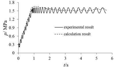 Verification of brake press calculation