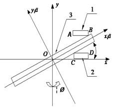 Geometric inhomogeneity model of SRF