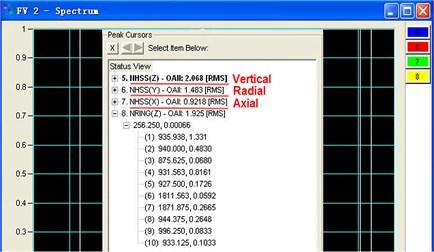 Original vibration test result