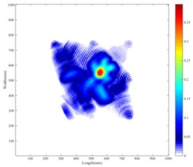 Imaging results of weighted four-point arc method
