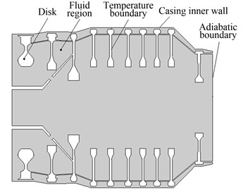 Physical model of nature convection for high pressure rotor