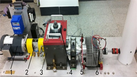 The test rig of multistage gear transmission system: 1 – motor, 2 – torque sensor and encoder,  3 – two stage fixed-axis gearbox, 4 – radial load of bearing, 5 – one stage planetary gearbox, 6 – brake