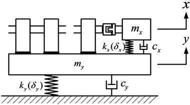 Schematic illustration of multiexcitation floating raft system