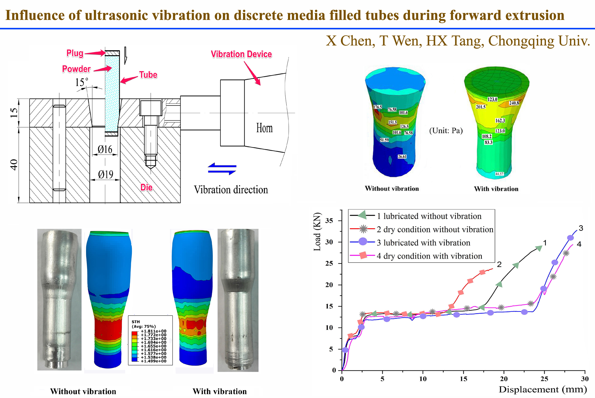 Influence of ultrasonic vibration on discrete media filled tubes during forward extrusion